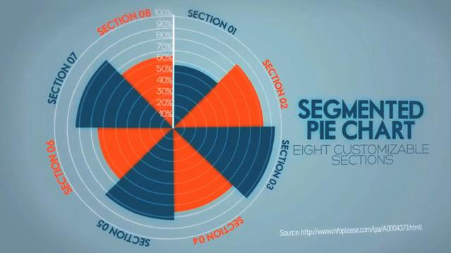 Un exemple d'une présentation Prezi avec des vidéos enchainées ayant comme thème, l'infographie et tableau de résultats.