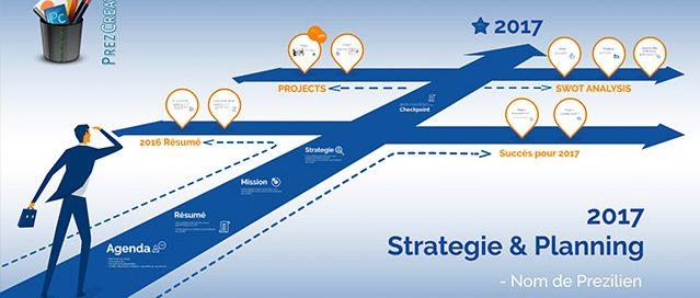 Un nouveau Template Prezi gratuit sur le thème de la timeline, perspective et stratégie.