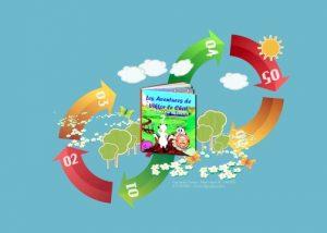 Livre Interactif pour les enfants